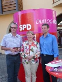 SPD Dialog Box